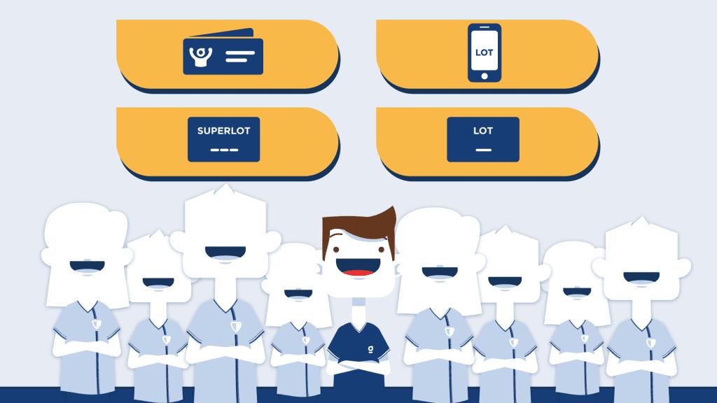 Grote Clubactie - Overzicht Verkoopmethodes uitleganimatie thumbnail | ROI animations